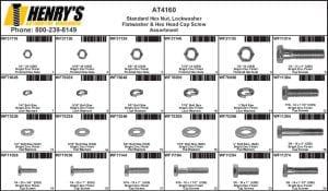 Standard Hex Nut, Lock washer, Flat washer and Cap Screw Assortment