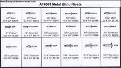 Assortment Tray Metal Blind Rivets
