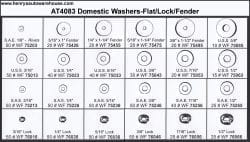 Assortment Tray Domestic Washers